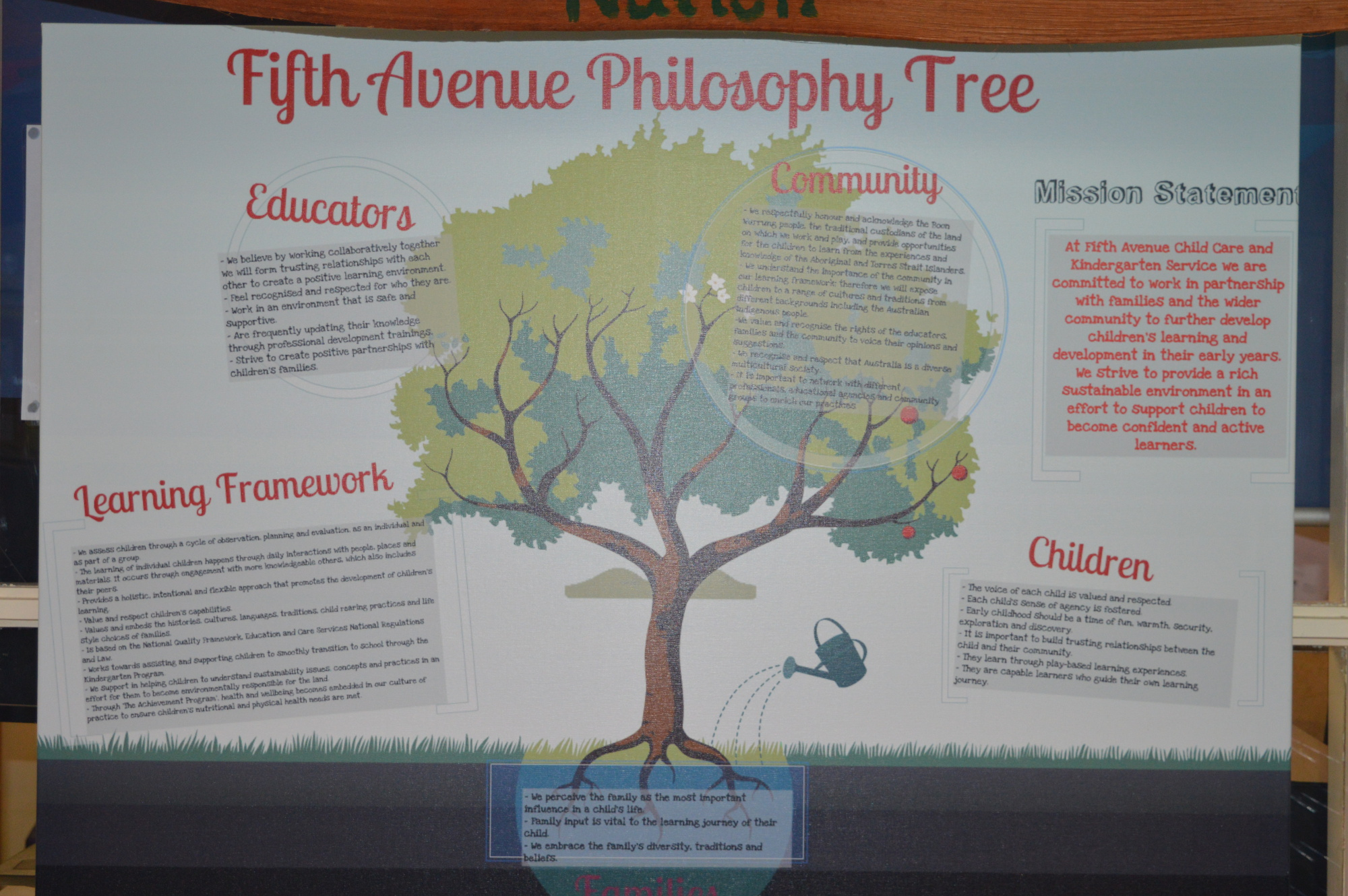 Our Philosophy Tree